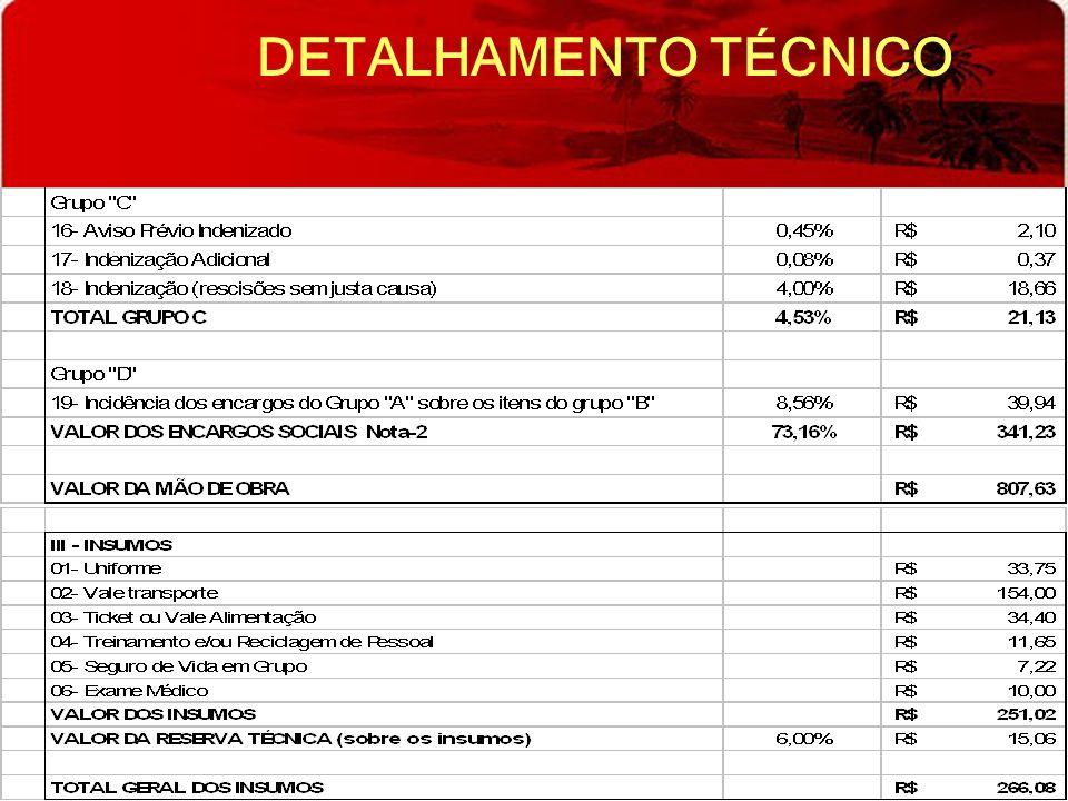 DETALHAMENTO TÉCNICO