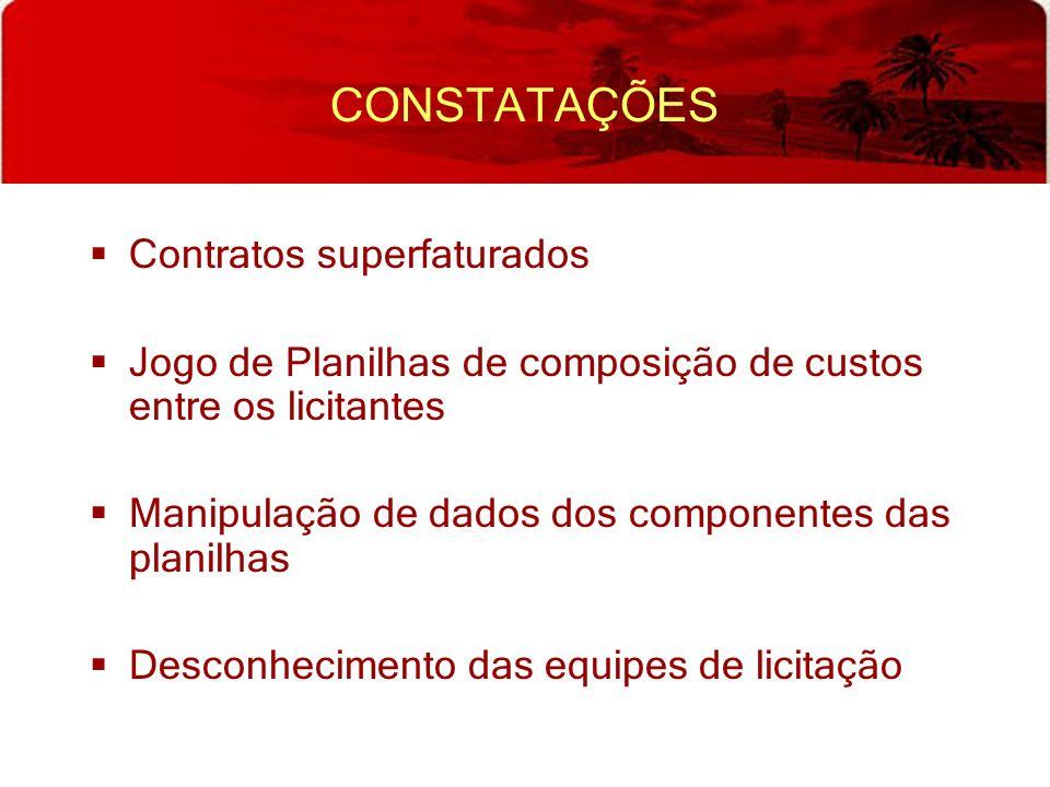 CONSTATAÇÕES Contratos superfaturados