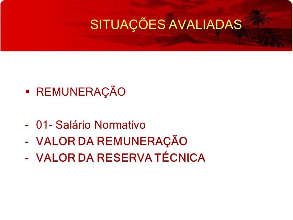 SITUAÇÕES AVALIADAS REMUNERAÇÃO 01- Salário Normativo
