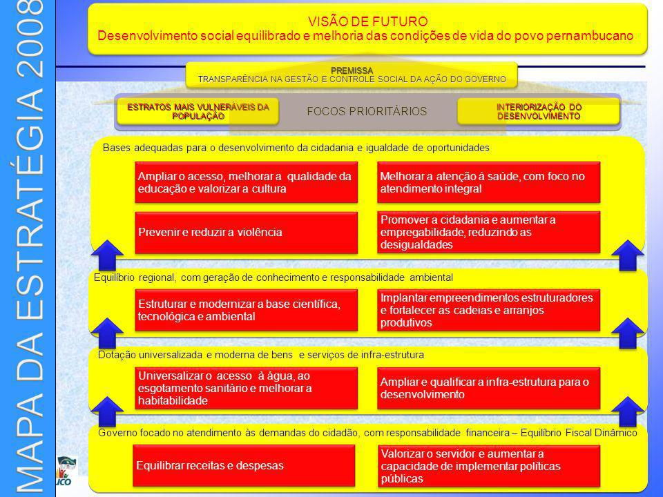 VISÃO DE FUTURO Desenvolvimento social equilibrado e melhoria das condições de vida do povo pernambucano.