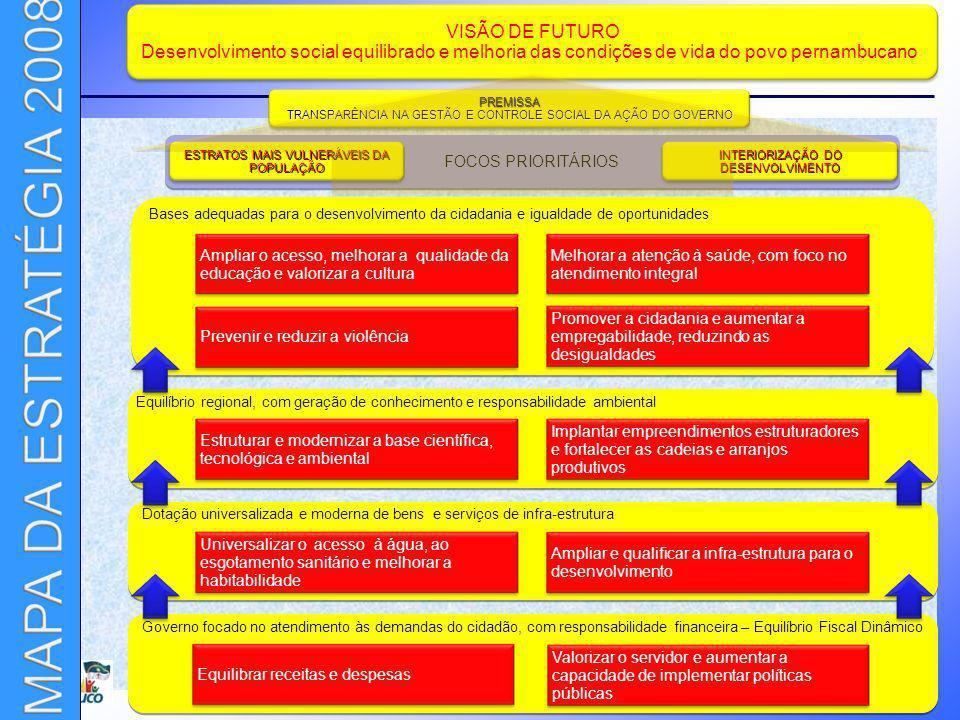 VISÃO DE FUTURODesenvolvimento social equilibrado e melhoria das condições de vida do povo pernambucano.