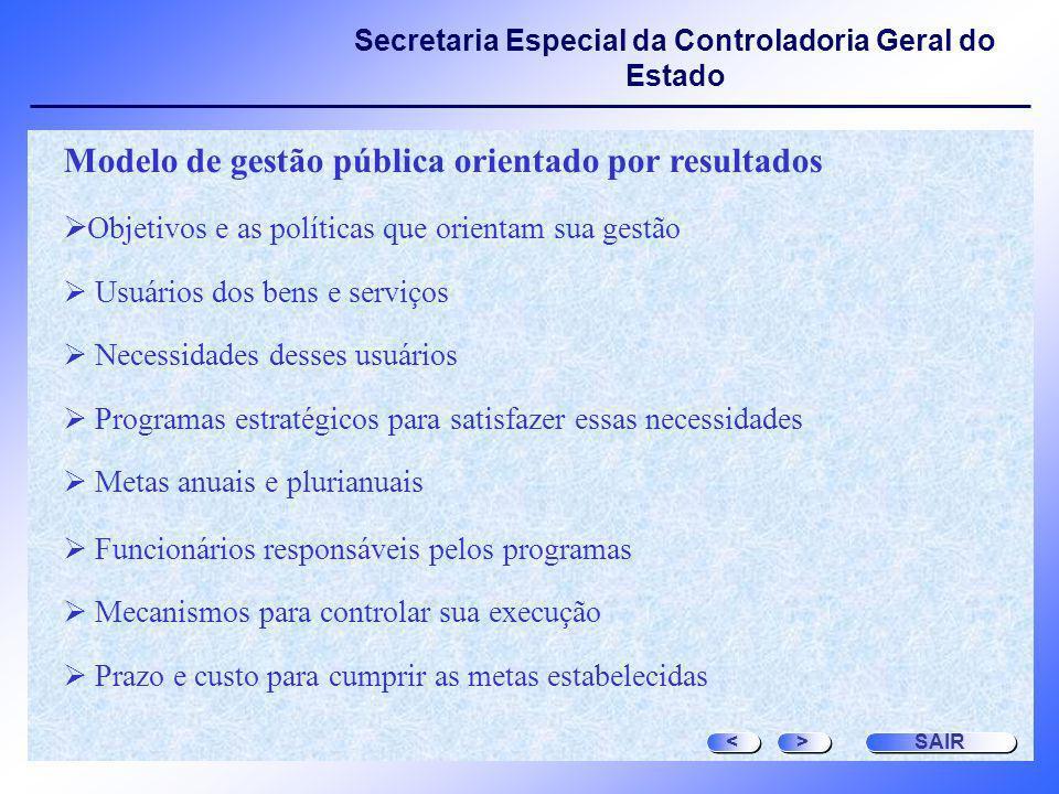 Modelo de gestão pública orientado por resultados