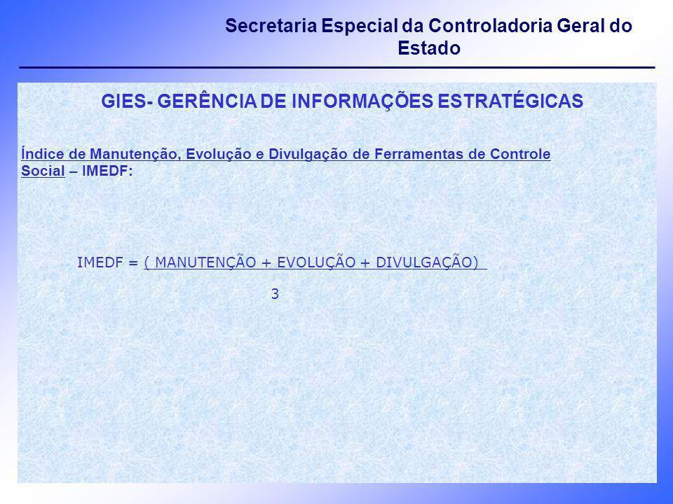 GIES- GERÊNCIA DE INFORMAÇÕES ESTRATÉGICAS