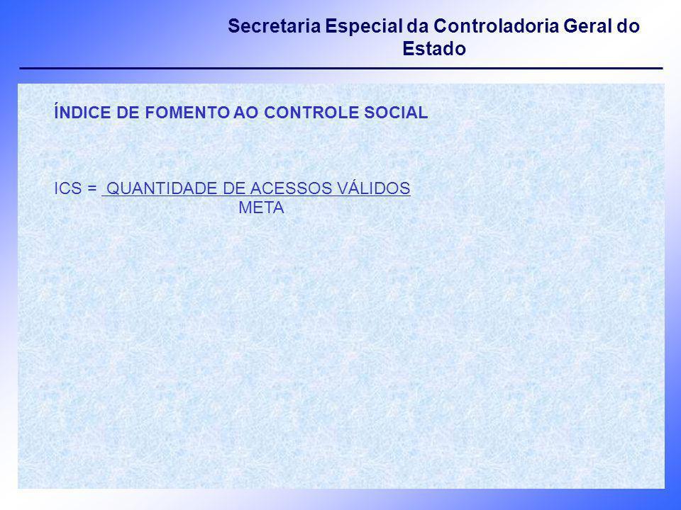 ÍNDICE DE FOMENTO AO CONTROLE SOCIAL