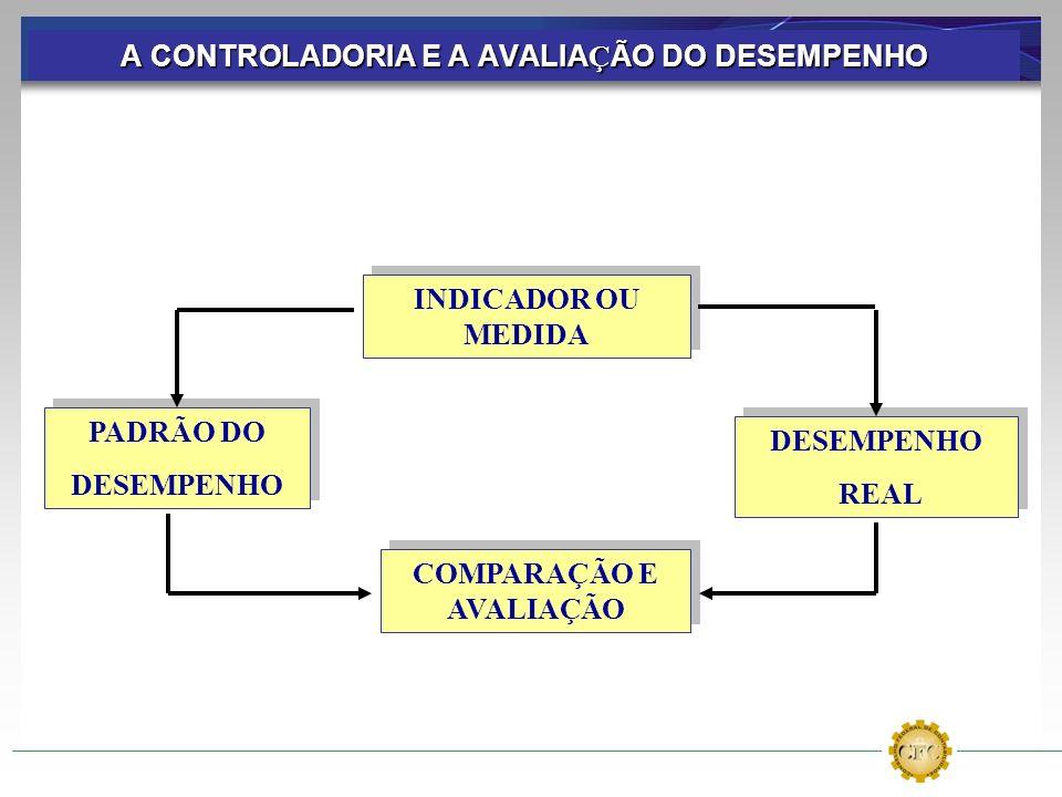 A CONTROLADORIA E A AVALIAÇÃO DO DESEMPENHO COMPARAÇÃO E AVALIAÇÃO