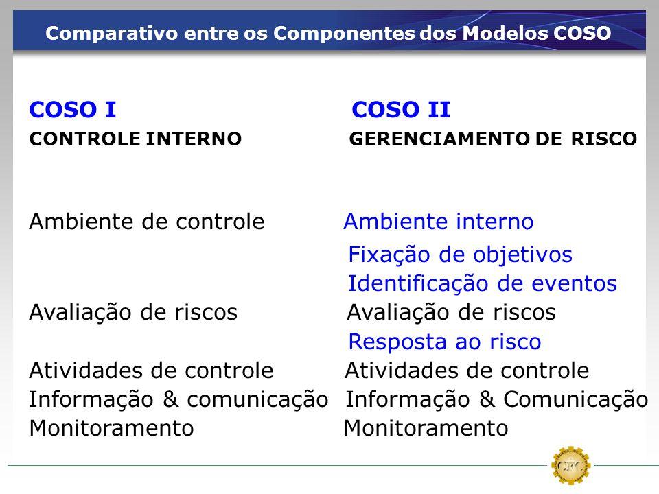 Comparativo entre os Componentes dos Modelos COSO