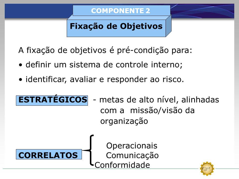 A fixação de objetivos é pré-condição para: