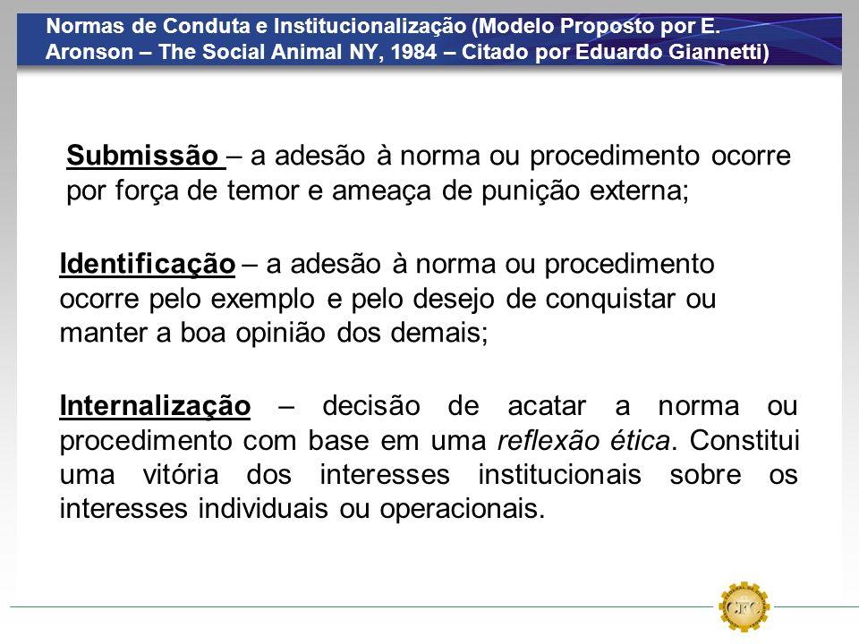 Normas de Conduta e Institucionalização (Modelo Proposto por E