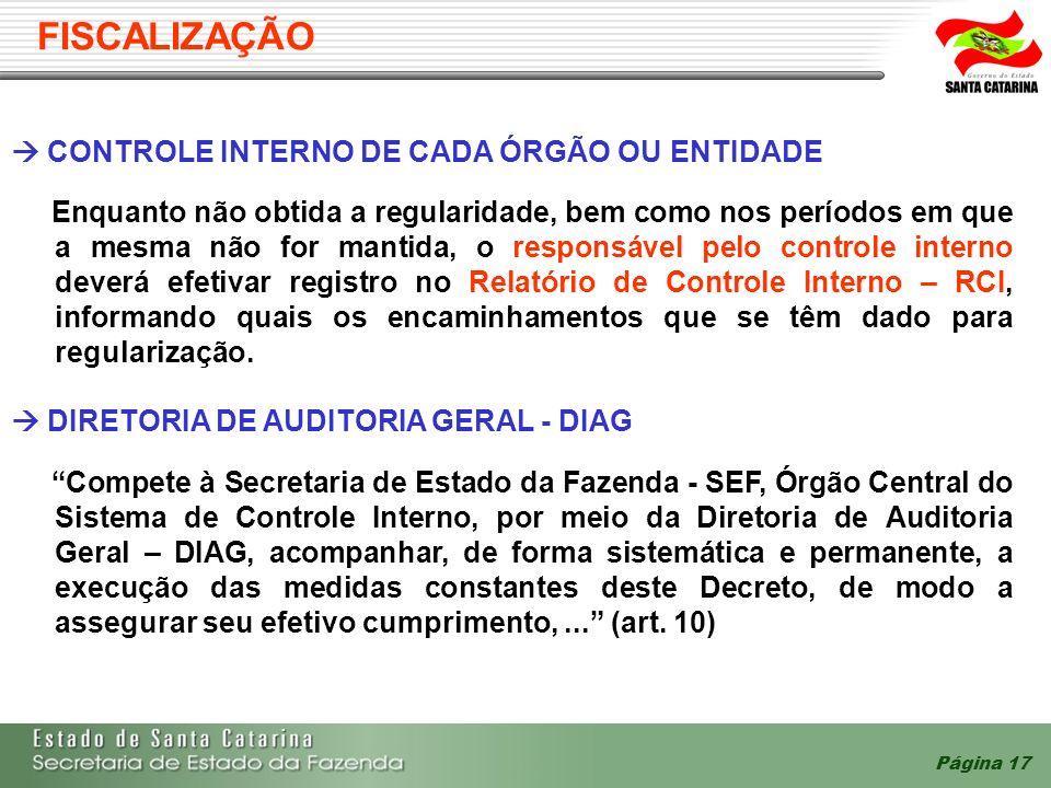 FISCALIZAÇÃO  CONTROLE INTERNO DE CADA ÓRGÃO OU ENTIDADE