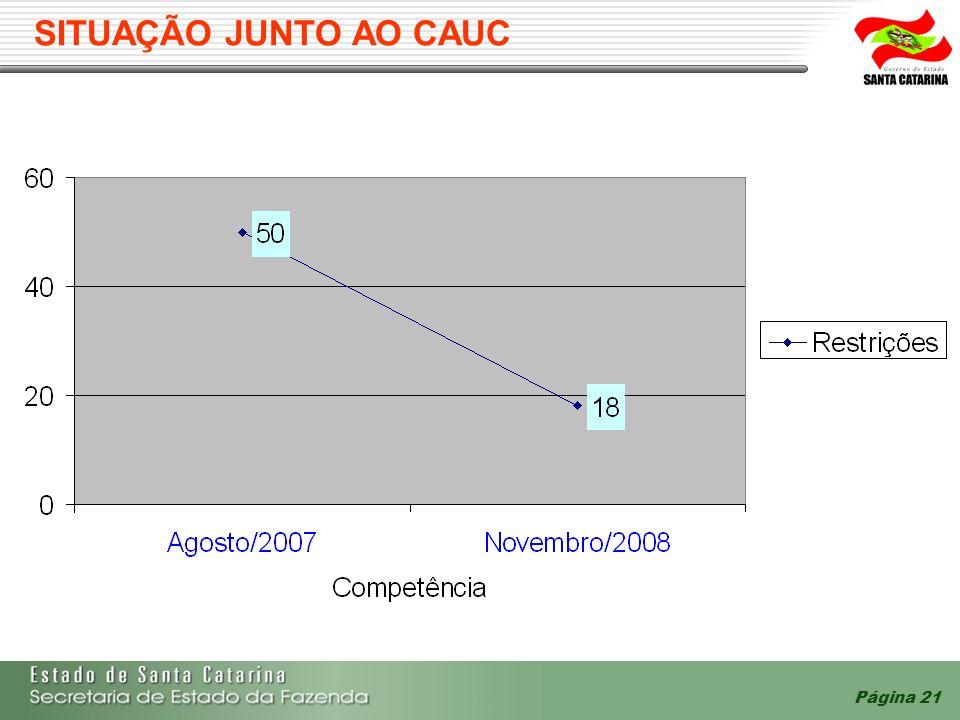 SITUAÇÃO JUNTO AO CAUC