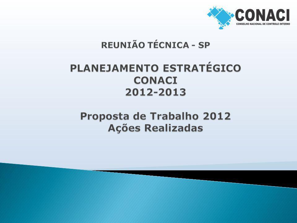 REUNIÃO TÉCNICA - SP PLANEJAMENTO ESTRATÉGICO CONACI 2012-2013 Proposta de Trabalho 2012 Ações Realizadas
