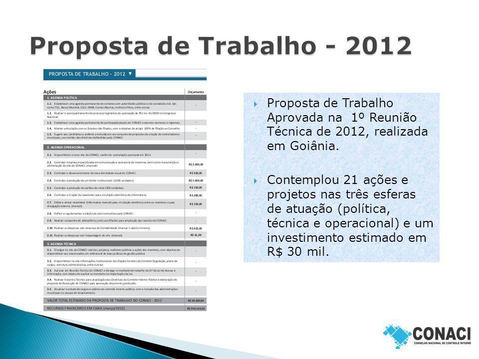 Proposta de Trabalho - 2012 Proposta de Trabalho Aprovada na 1º Reunião Técnica de 2012, realizada em Goiânia.