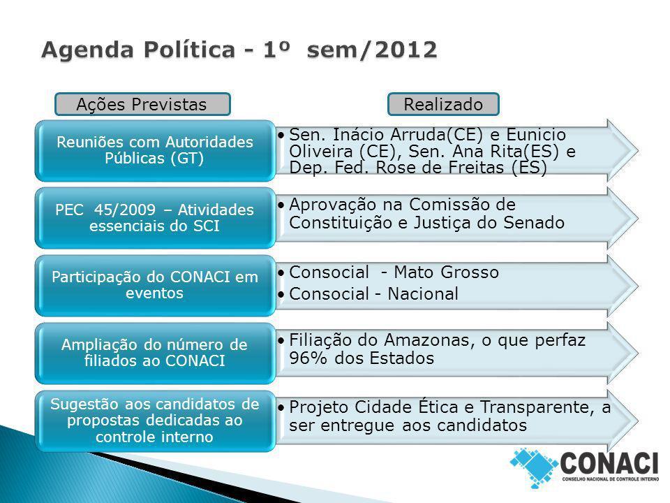 Agenda Política - 1º sem/2012