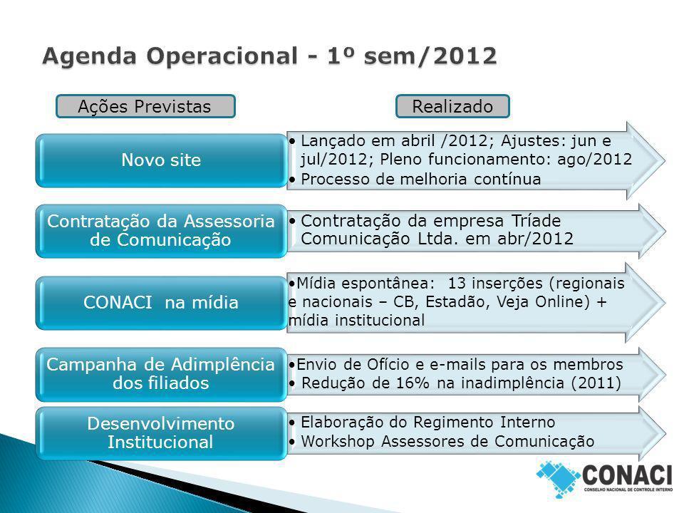 Agenda Operacional - 1º sem/2012