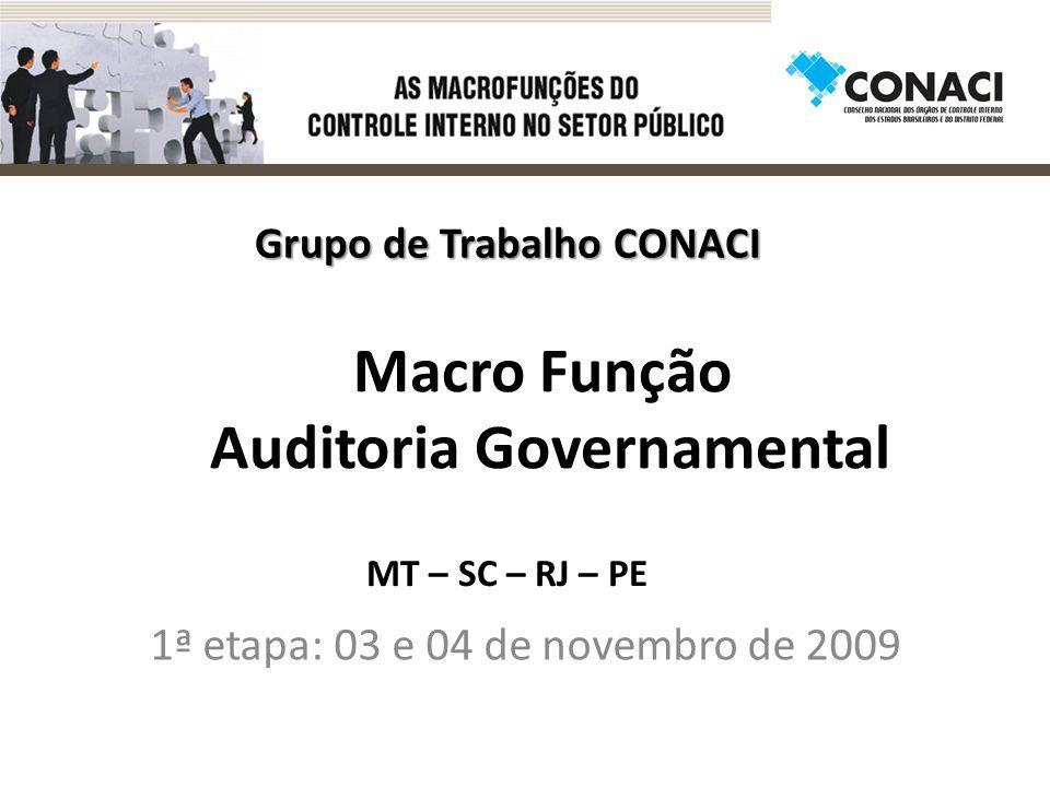 Macro Função Auditoria Governamental