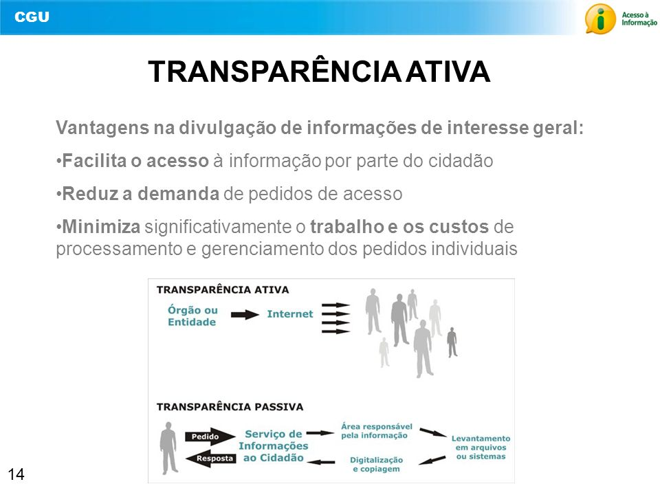 TRANSPARÊNCIA ATIVA Vantagens na divulgação de informações de interesse geral: Facilita o acesso à informação por parte do cidadão.