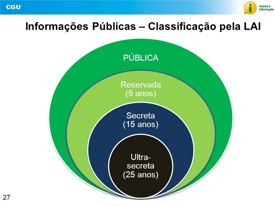 Informações Públicas – Classificação pela LAI