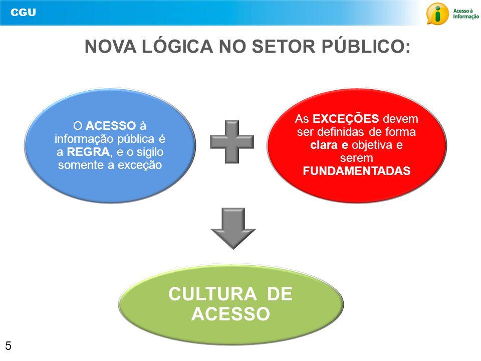 NOVA LÓGICA NO SETOR PÚBLICO: