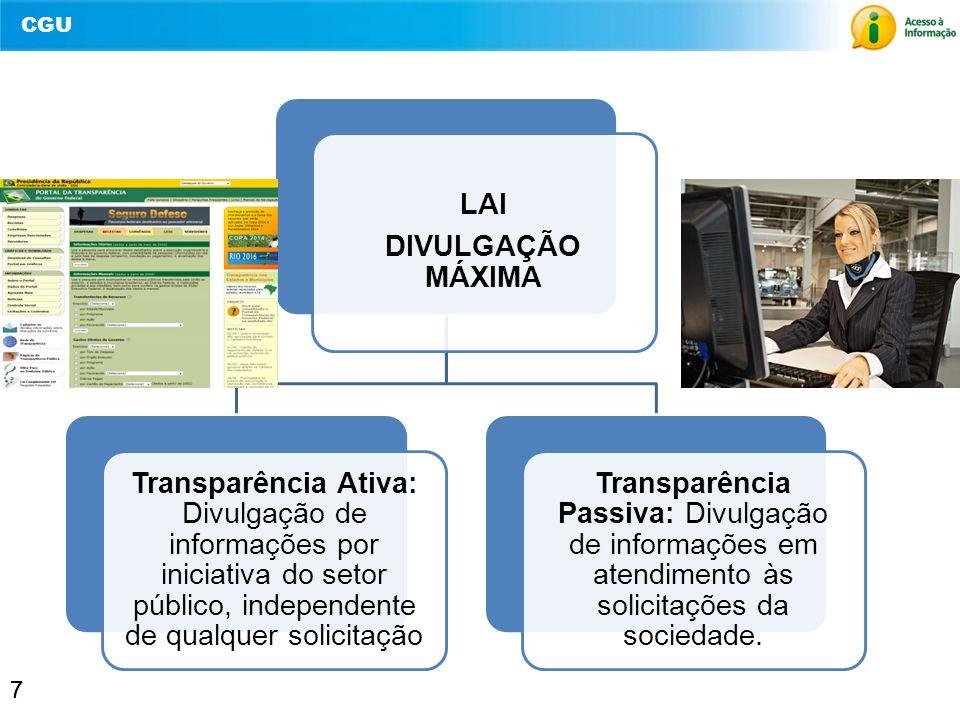 DIVULGAÇÃO MÁXIMA LAI. Transparência Ativa: Divulgação de informações por iniciativa do setor público, independente de qualquer solicitação.