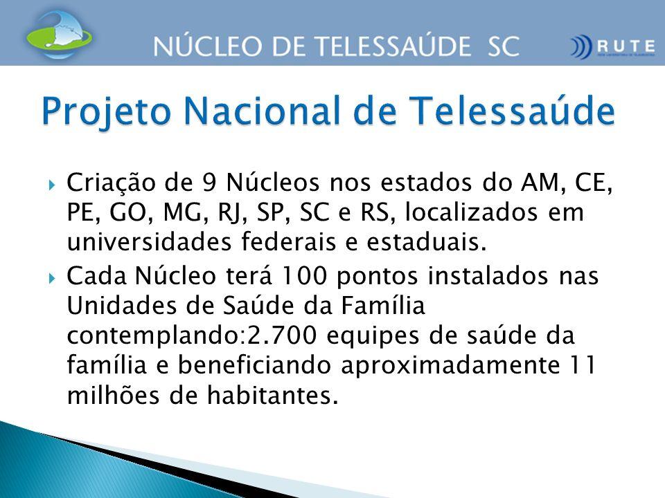 Projeto Nacional de Telessaúde