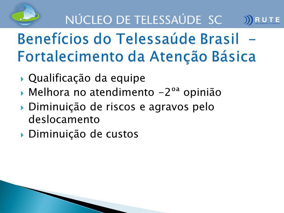 Benefícios do Telessaúde Brasil - Fortalecimento da Atenção Básica