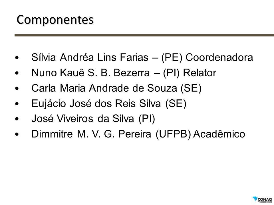 Componentes Sílvia Andréa Lins Farias – (PE) Coordenadora