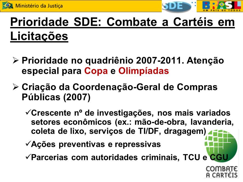 Prioridade SDE: Combate a Cartéis em Licitações