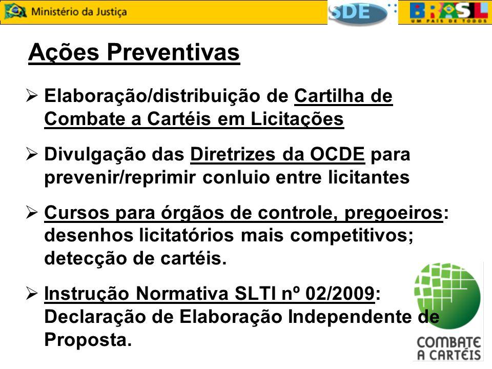 Ações PreventivasElaboração/distribuição de Cartilha de Combate a Cartéis em Licitações.
