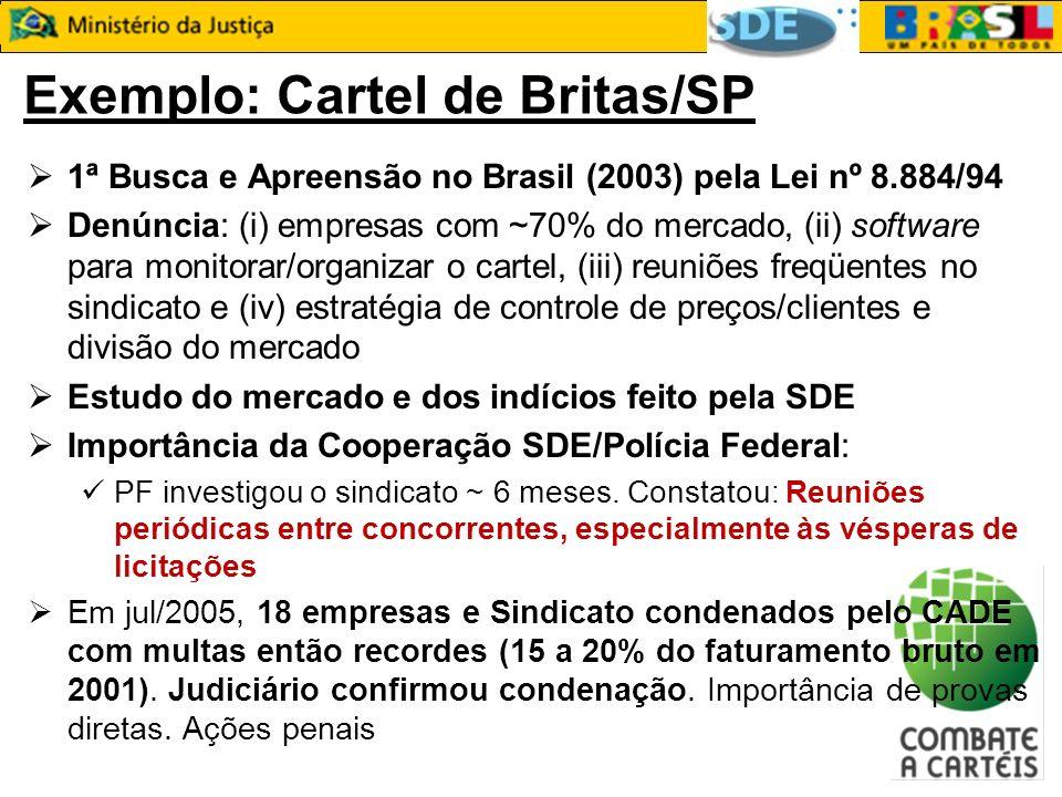 Exemplo: Cartel de Britas/SP