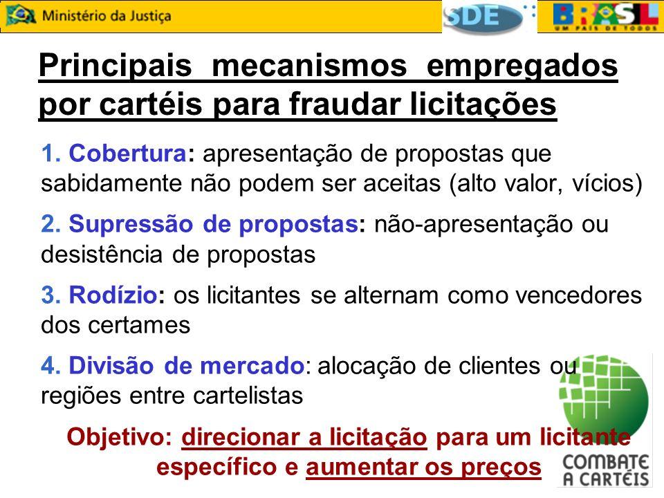 Principais mecanismos empregados por cartéis para fraudar licitações
