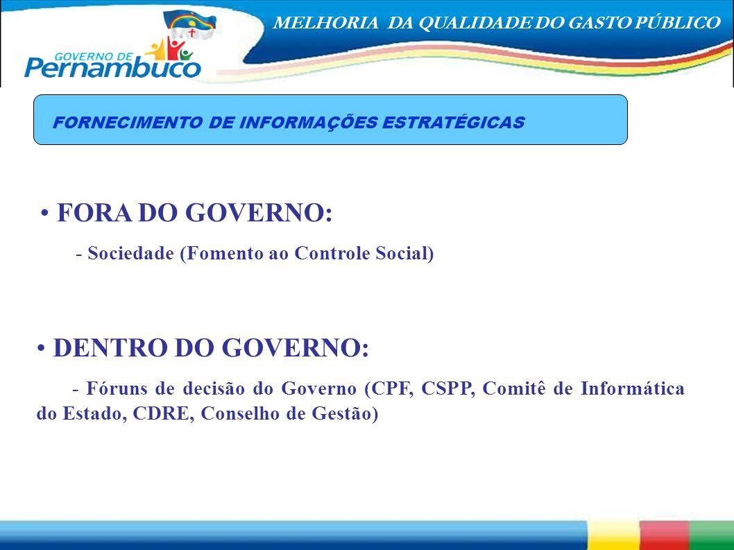 FORA DO GOVERNO: DENTRO DO GOVERNO: