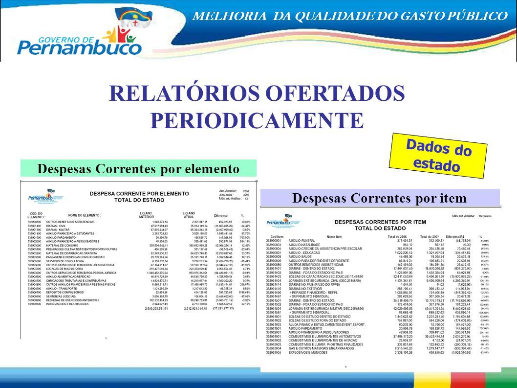 RELATÓRIOS OFERTADOS PERIODICAMENTE