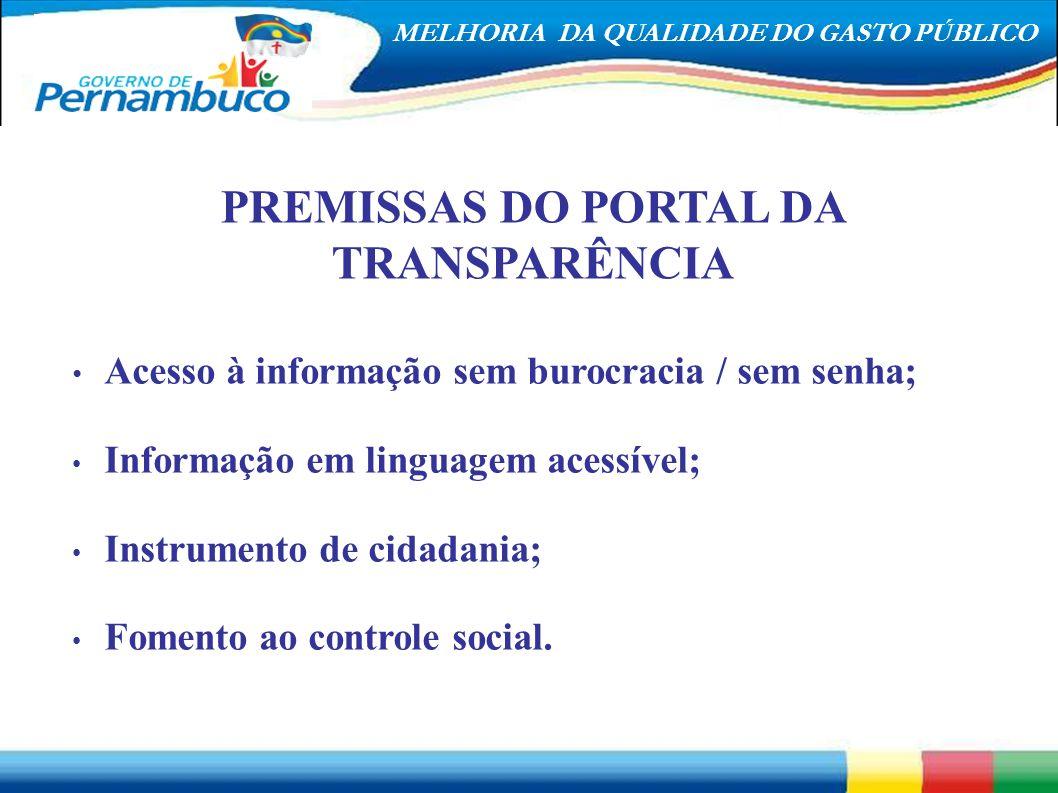 PREMISSAS DO PORTAL DA TRANSPARÊNCIA