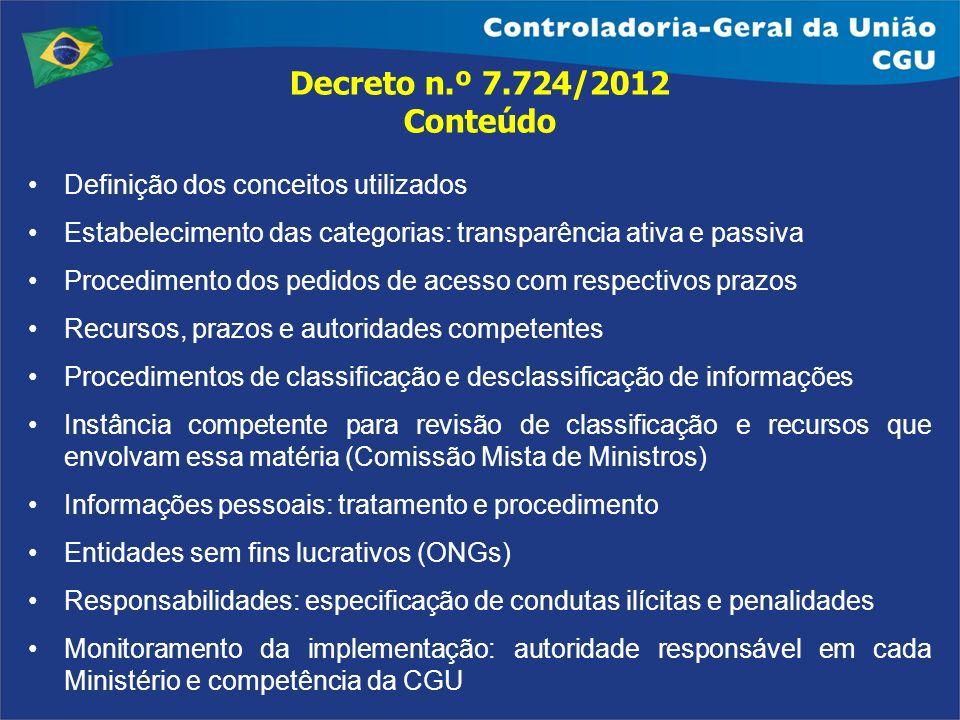 Decreto n.º 7.724/2012 Conteúdo Definição dos conceitos utilizados