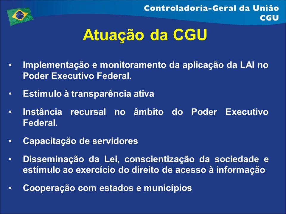 Atuação da CGU Implementação e monitoramento da aplicação da LAI no Poder Executivo Federal. Estímulo à transparência ativa.