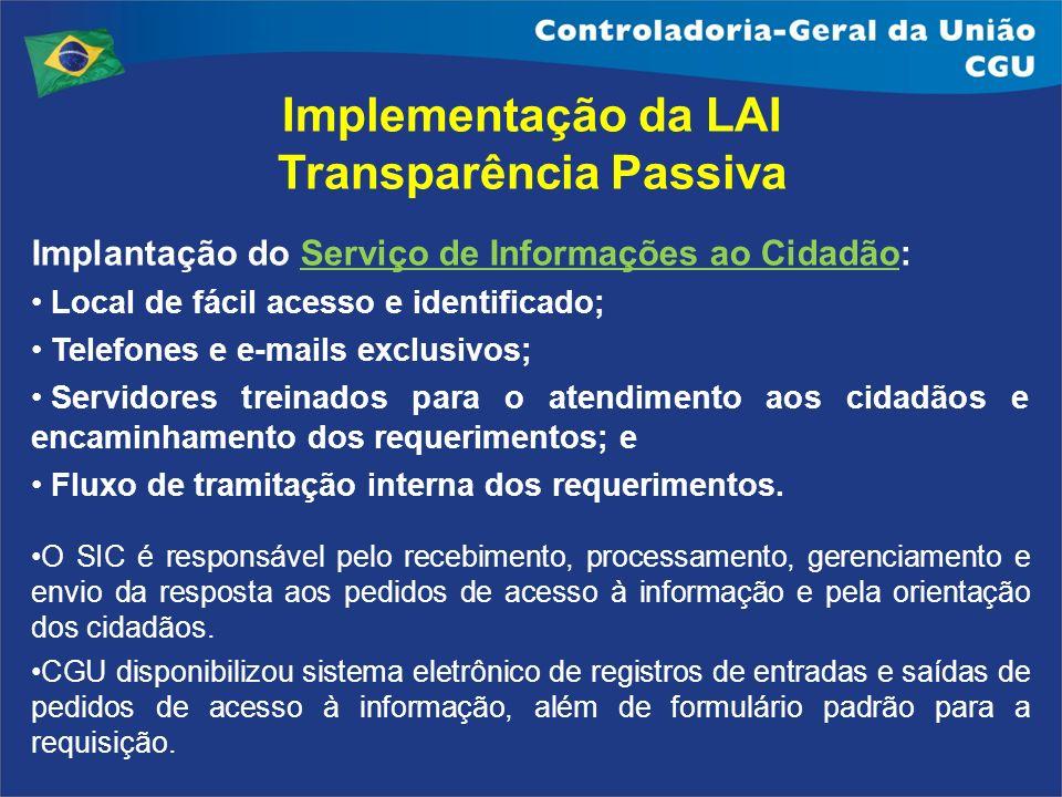 Implementação da LAI Transparência Passiva
