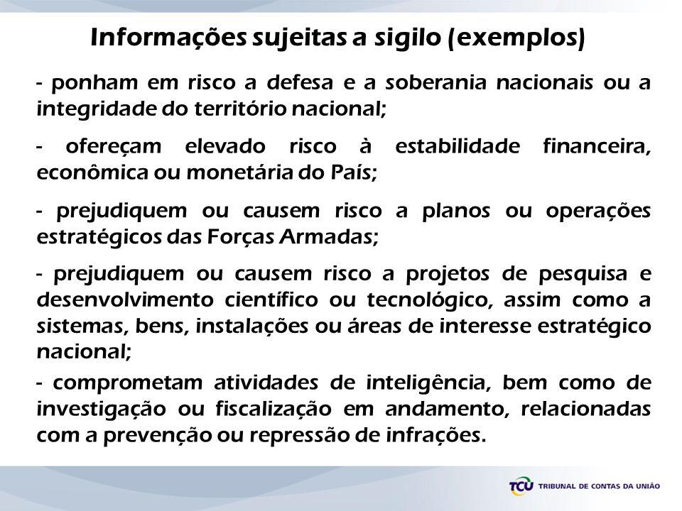 Informações sujeitas a sigilo (exemplos)