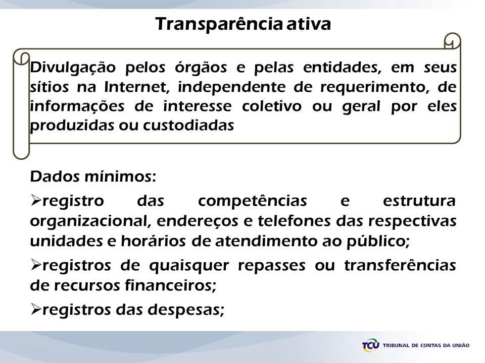 Transparência ativa Dados mínimos:
