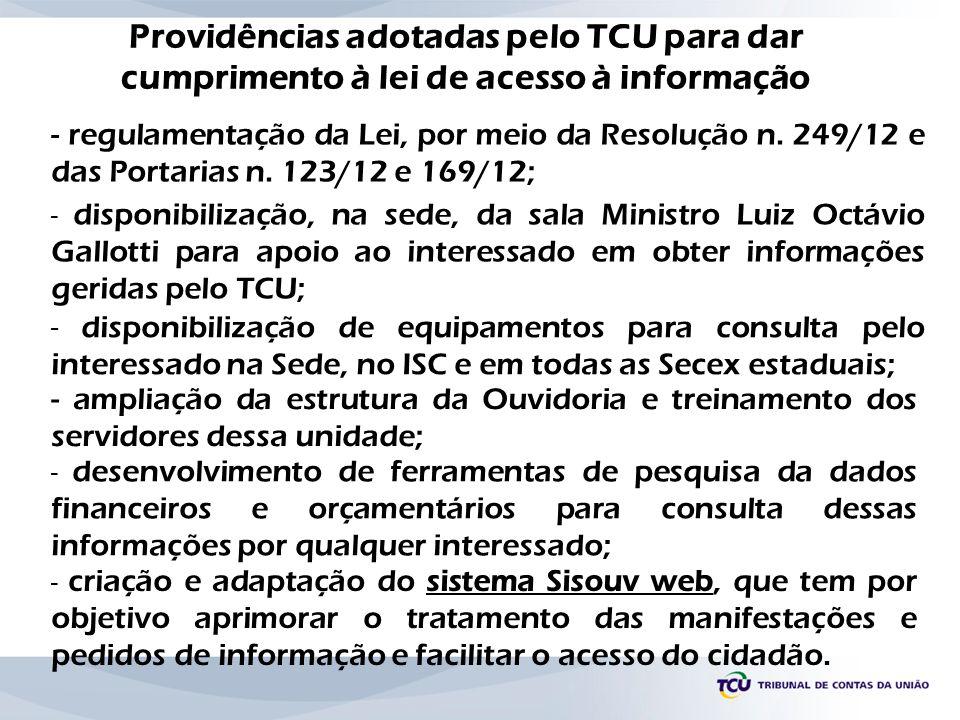 Providências adotadas pelo TCU para dar cumprimento à lei de acesso à informação