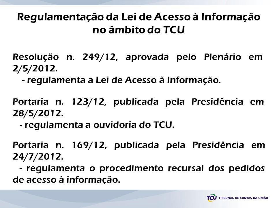 Regulamentação da Lei de Acesso à Informação no âmbito do TCU