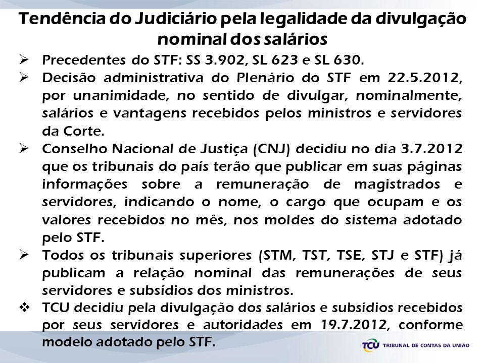 Tendência do Judiciário pela legalidade da divulgação nominal dos salários