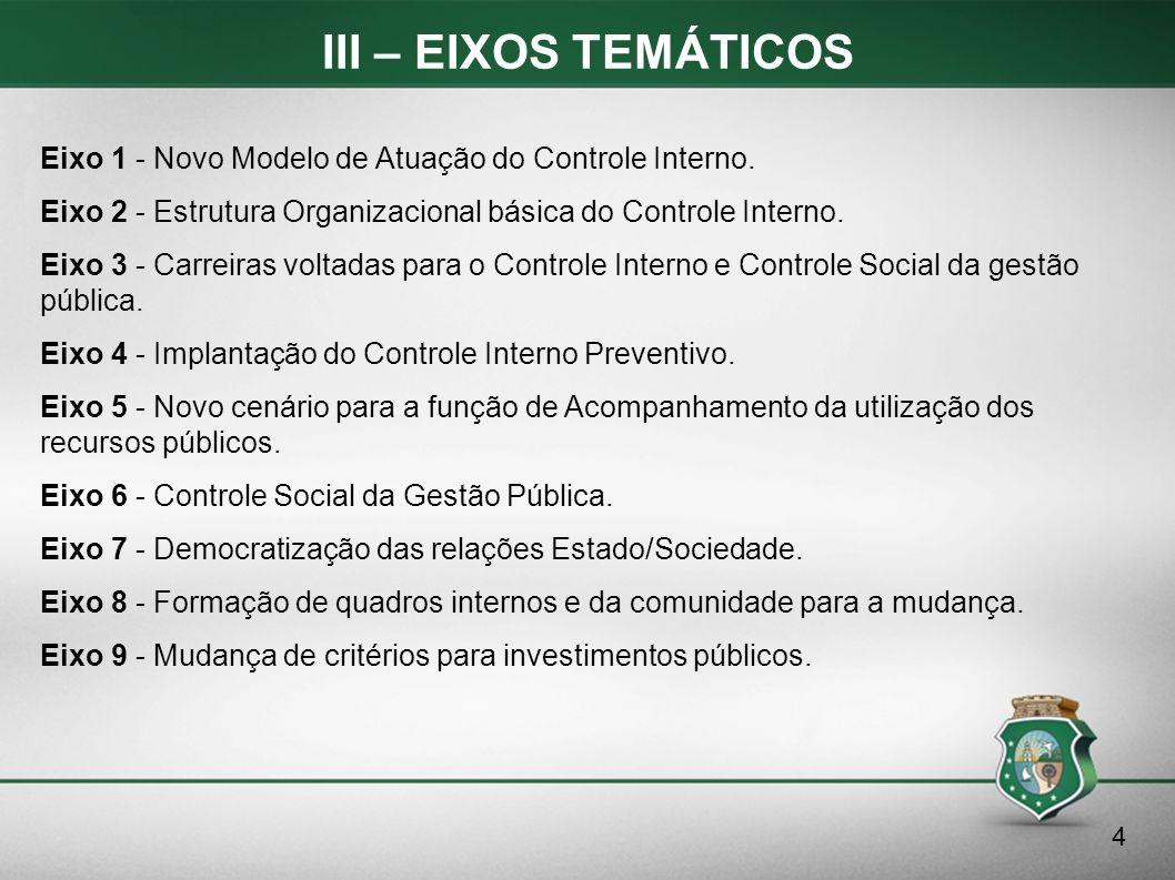 III – EIXOS TEMÁTICOS Eixo 1 - Novo Modelo de Atuação do Controle Interno. Eixo 2 - Estrutura Organizacional básica do Controle Interno.