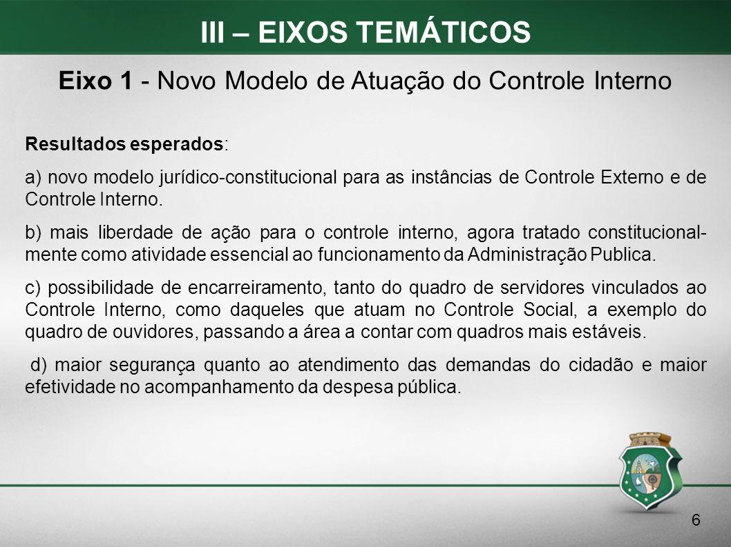 Eixo 1 - Novo Modelo de Atuação do Controle Interno