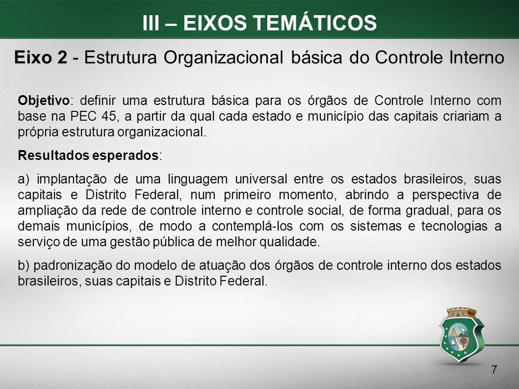 Eixo 2 - Estrutura Organizacional básica do Controle Interno