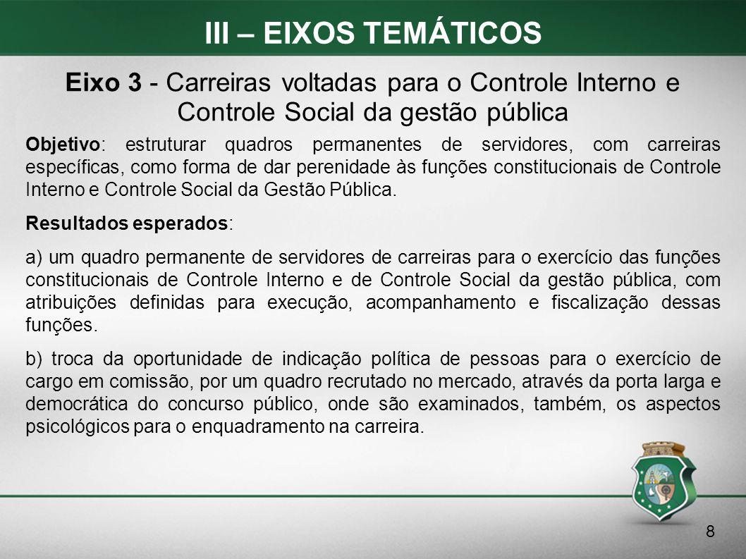 III – EIXOS TEMÁTICOS Eixo 3 - Carreiras voltadas para o Controle Interno e Controle Social da gestão pública.