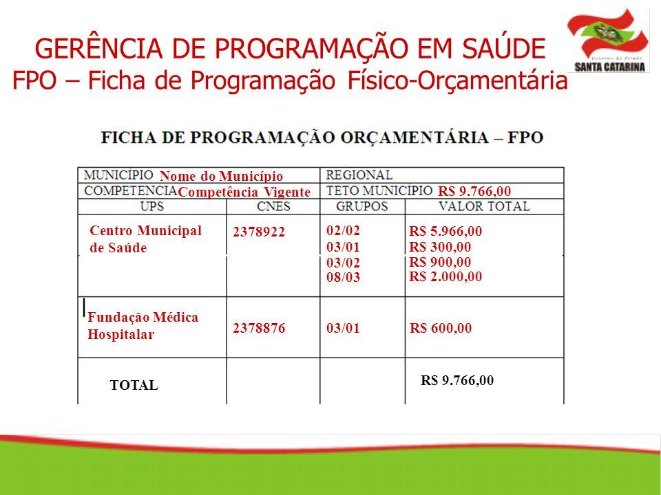 GERÊNCIA DE PROGRAMAÇÃO EM SAÚDE FPO – Ficha de Programação Físico-Orçamentária