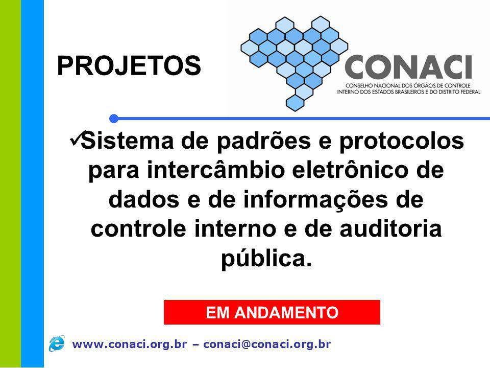 PROJETOS Sistema de padrões e protocolos para intercâmbio eletrônico de dados e de informações de controle interno e de auditoria pública.