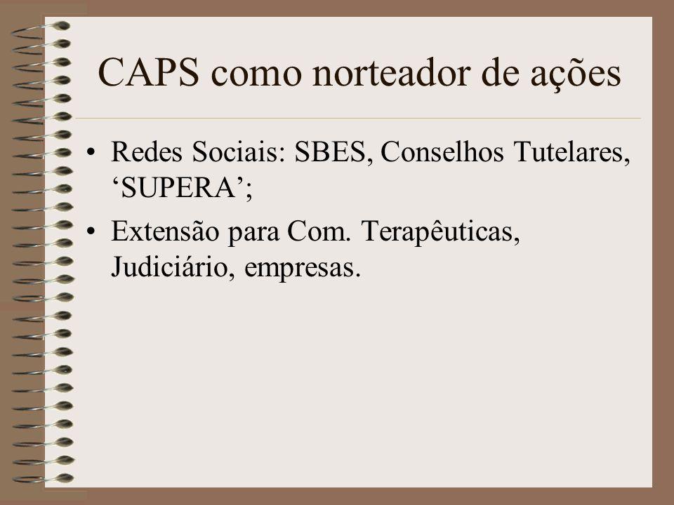CAPS como norteador de ações