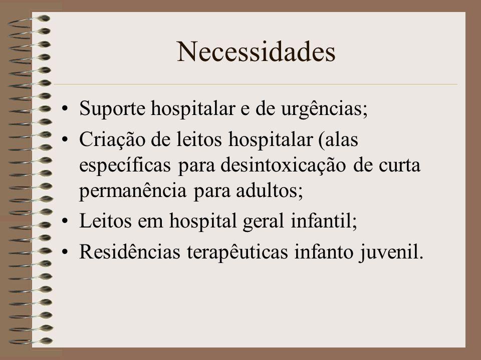 Necessidades Suporte hospitalar e de urgências;