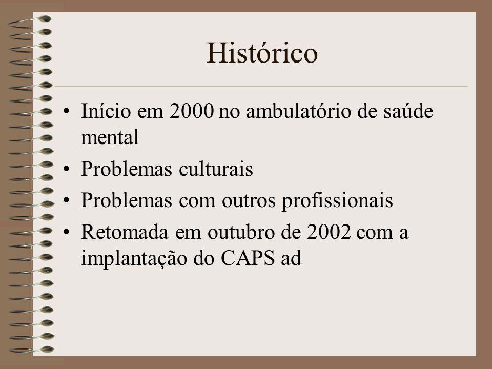 Histórico Início em 2000 no ambulatório de saúde mental